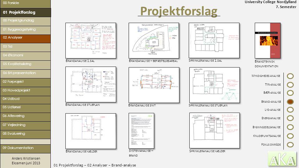 01 Projektforslag – 02 Analyser – Brand-analyse