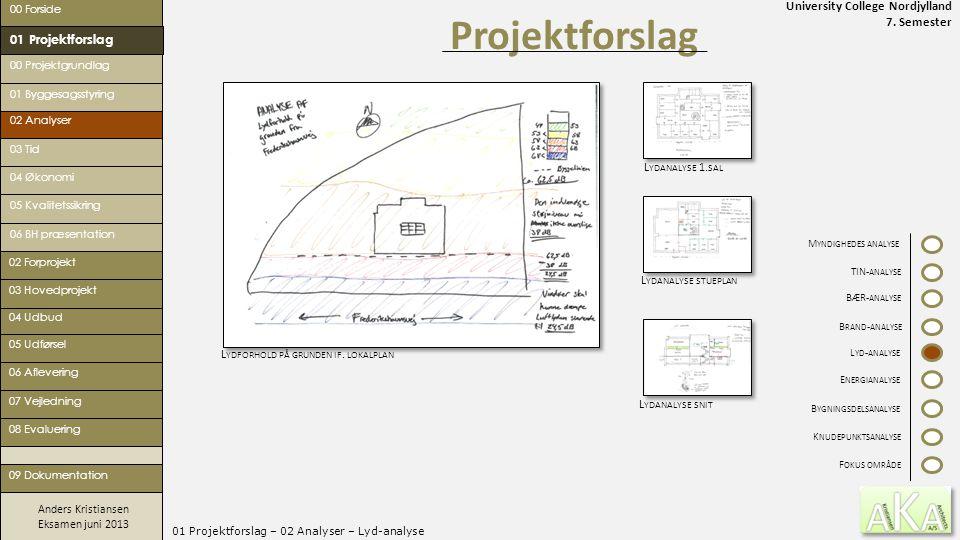 01 Projektforslag – 02 Analyser – Lyd-analyse