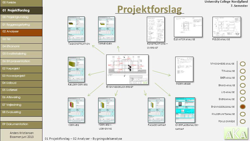 01 Projektforslag – 02 Analyser - Bygningsdelsanalyse