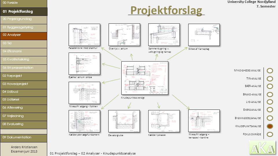 01 Projektforslag – 02 Analyser - Knudepunktsanalyse