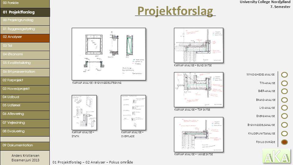 01 Projektforslag – 02 Analyser – Fokus område