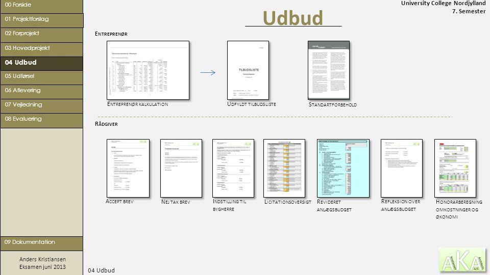 Udbud 04 Udbud Entreprenør Entreprenør kalkulation
