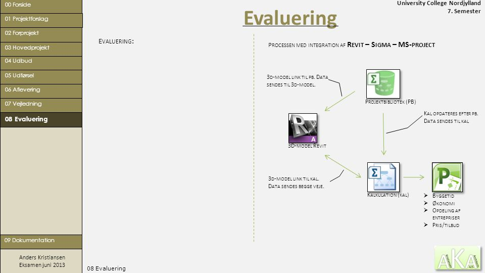Evaluering Evaluering: