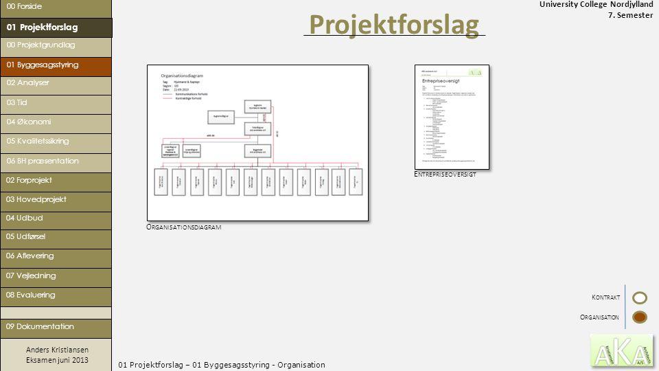 01 Projektforslag – 01 Byggesagsstyring - Organisation