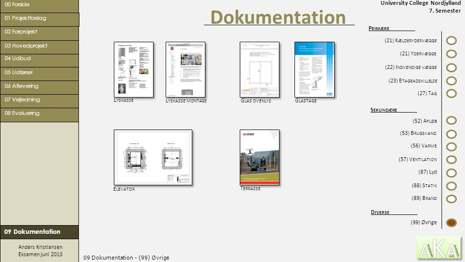 09 Dokumentation - (99) Øvrige