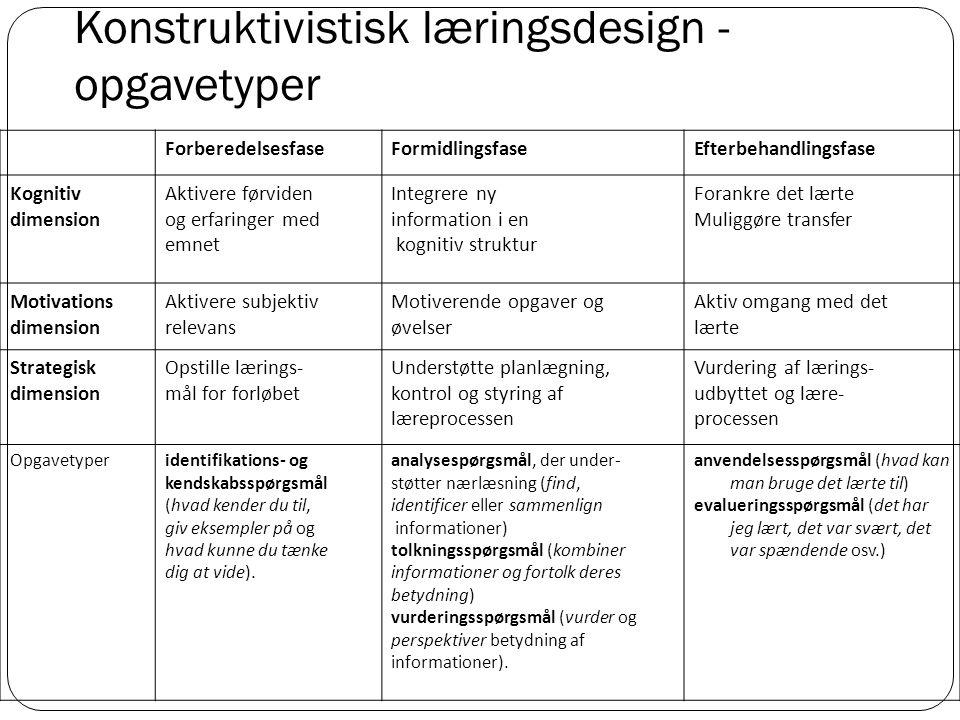 Konstruktivistisk læringsdesign - opgavetyper