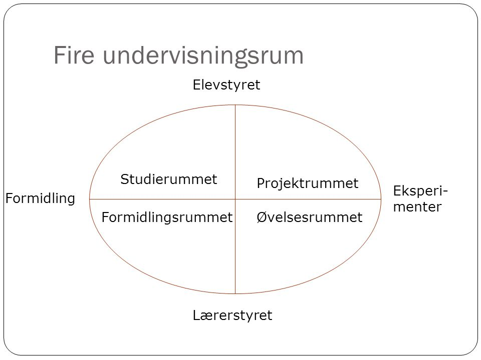 Fire undervisningsrum