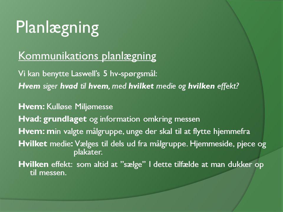 Planlægning Kommunikations planlægning