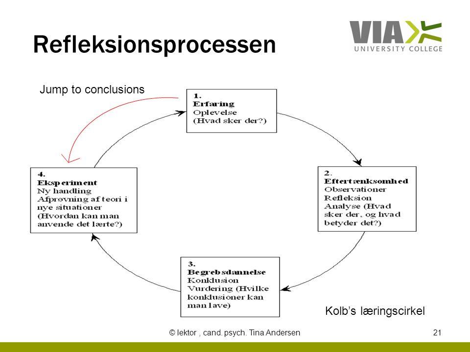 Refleksionsprocessen