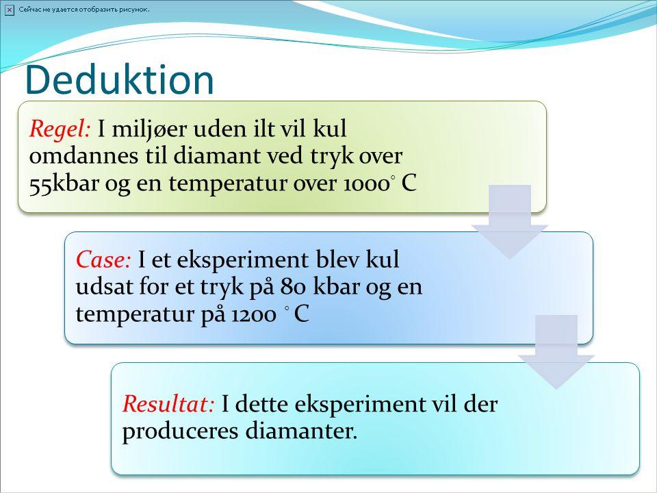 Deduktion Regel: I miljøer uden ilt vil kul omdannes til diamant ved tryk over 55kbar og en temperatur over 1000◦ C.