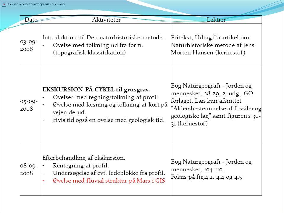 Dato Aktiviteter. Lektier. 03-09-2008. Introduktion til Den naturhistoriske metode. Øvelse med tolkning ud fra form. (topografisk klassifikation)