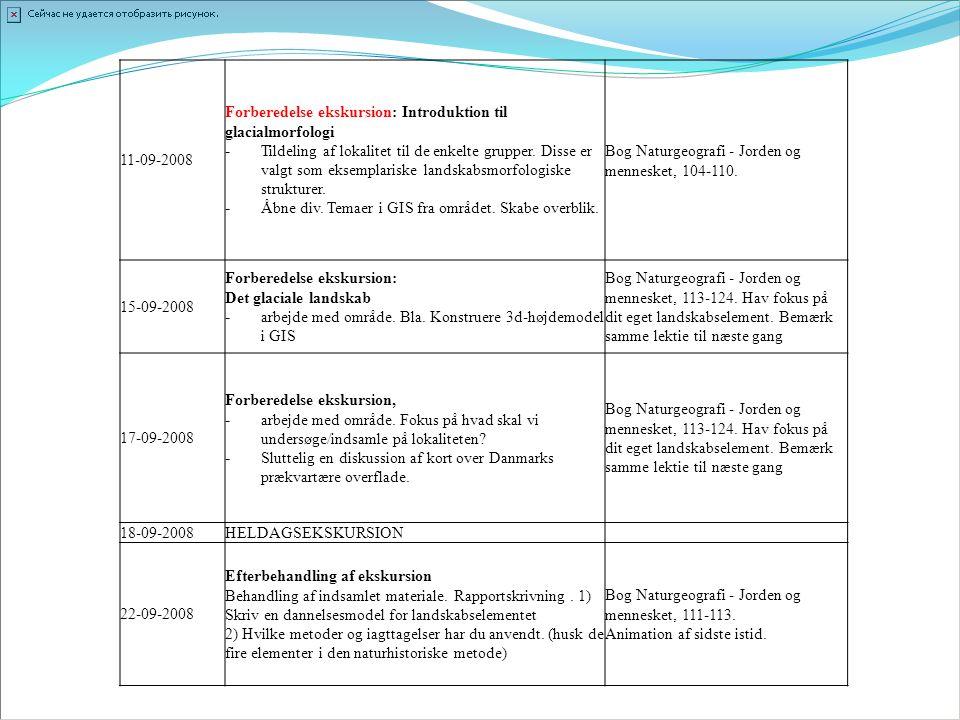 11-09-2008 Forberedelse ekskursion: Introduktion til glacialmorfologi.