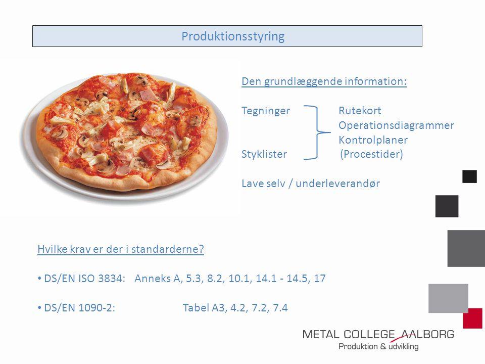 Produktionsstyring Den grundlæggende information: Tegninger Rutekort