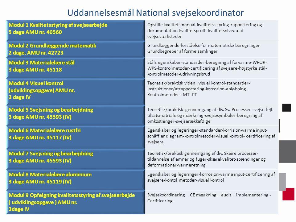 Uddannelsesmål National svejsekoordinator