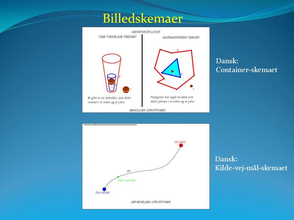 Billedskemaer Dansk: Container-skemaet Dansk: Kilde-vej-mål-skemaet