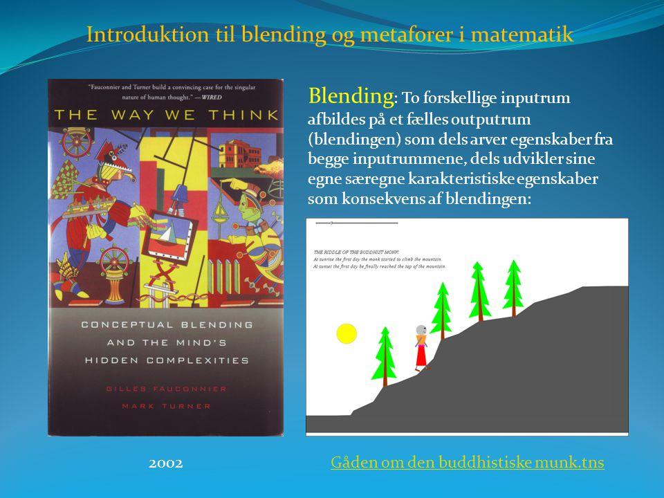 Introduktion til blending og metaforer i matematik