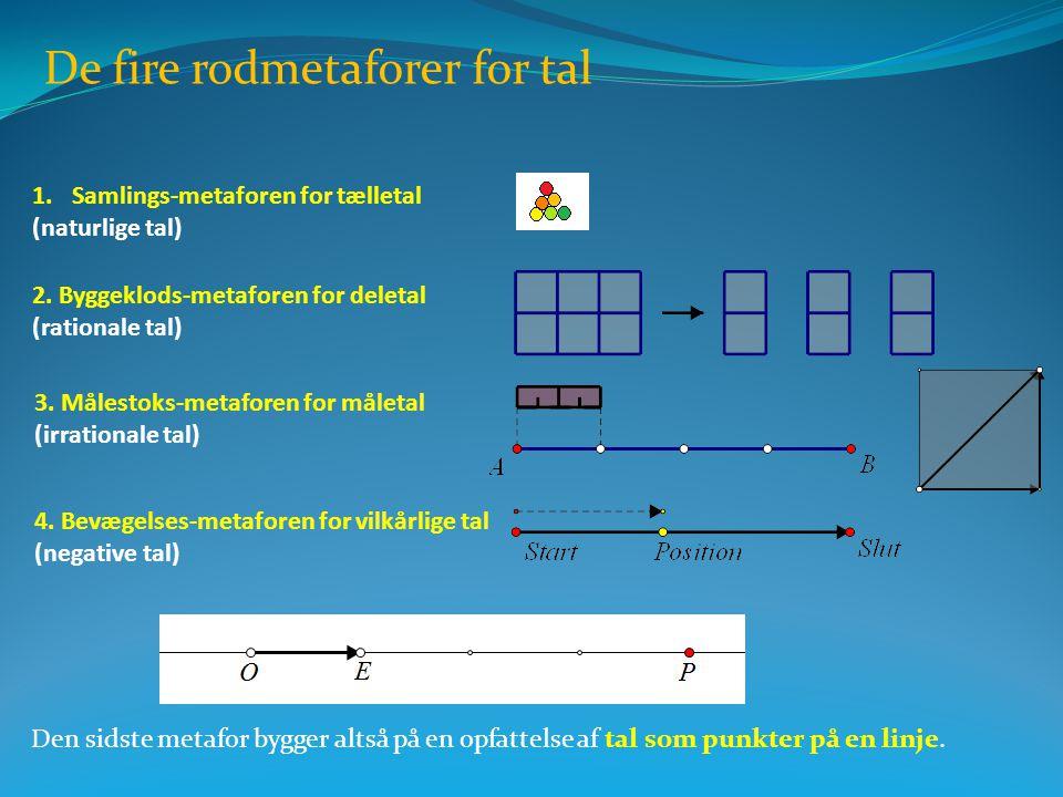 De fire rodmetaforer for tal