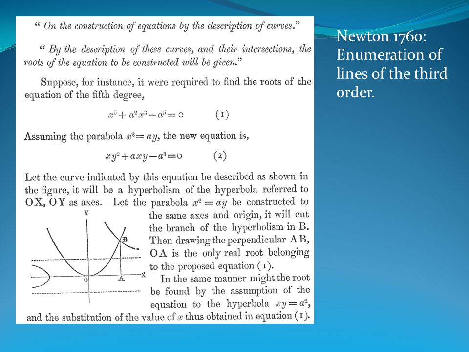 Newton 1760: Enumeration of lines of the third order.