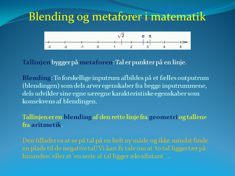 Blending og metaforer i matematik