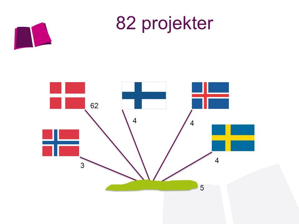 82 projekter 62 4 4 4 3 5