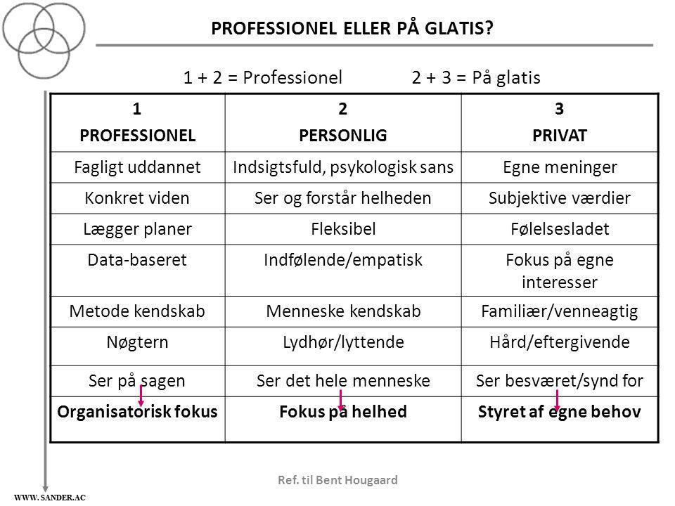 PROFESSIONEL ELLER PÅ GLATIS 1 + 2 = Professionel 2 + 3 = På glatis