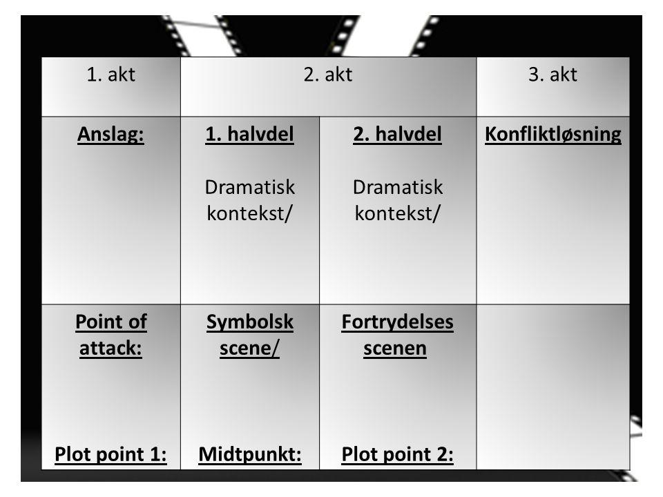 1. akt 2. akt. 3. akt. Anslag: 1. halvdel. Dramatisk. kontekst/ 2. halvdel. Konfliktløsning.