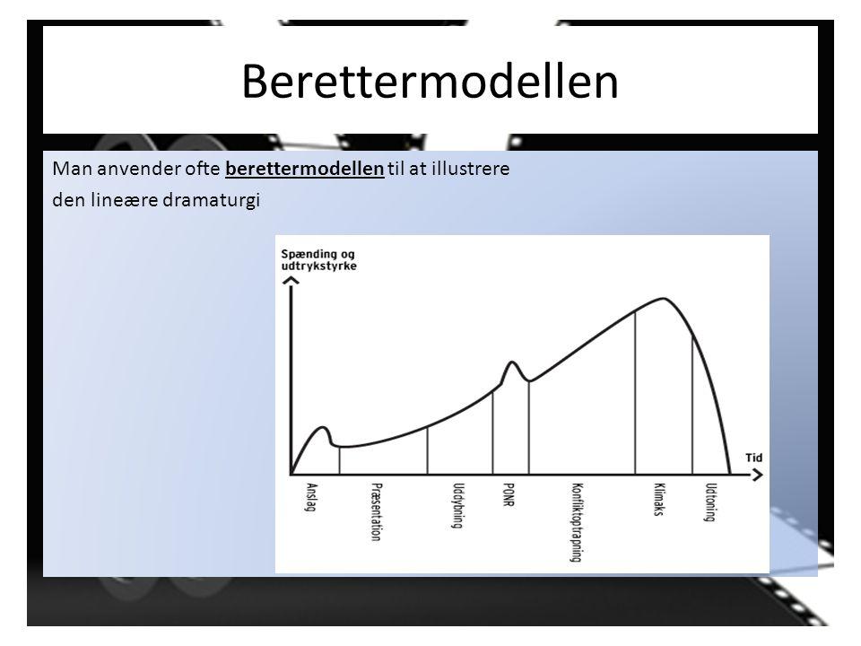 Berettermodellen Man anvender ofte berettermodellen til at illustrere den lineære dramaturgi