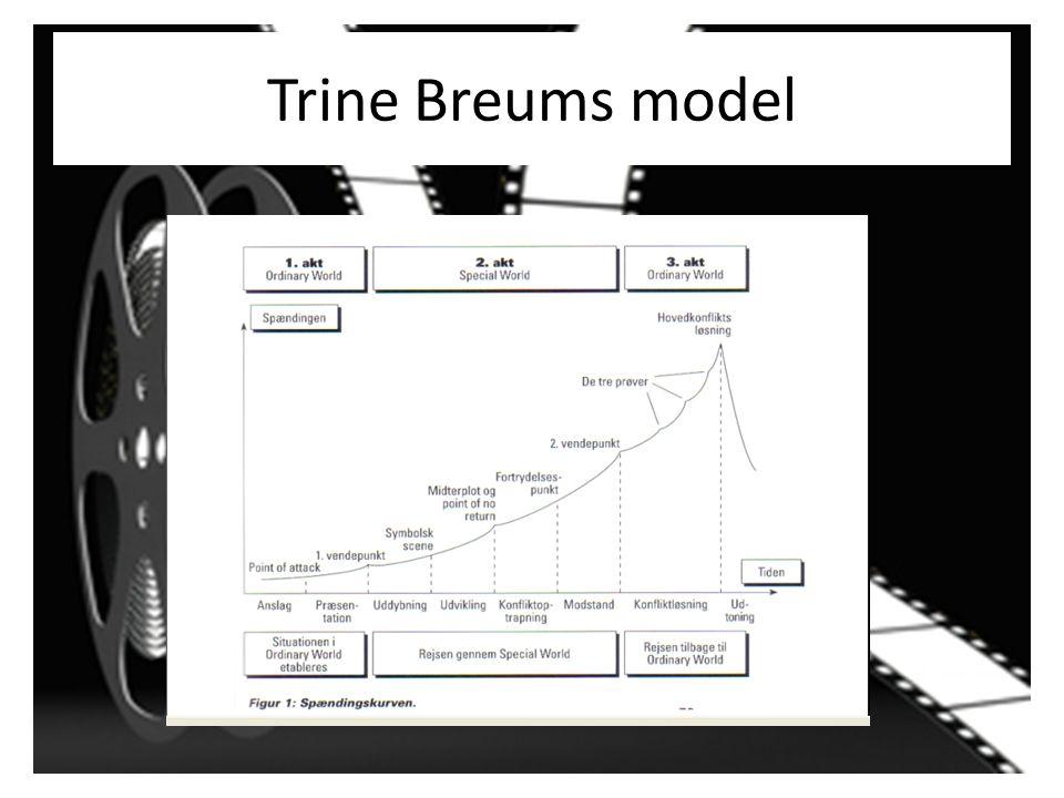 Trine Breums model
