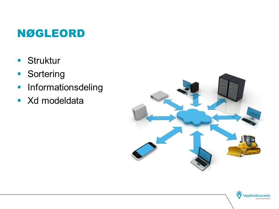 Nøgleord Struktur Sortering Informationsdeling Xd modeldata