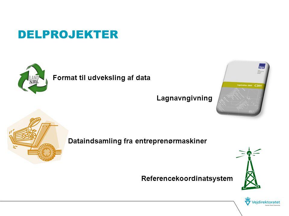 Delprojekter Format til udveksling af data Lagnavngivning