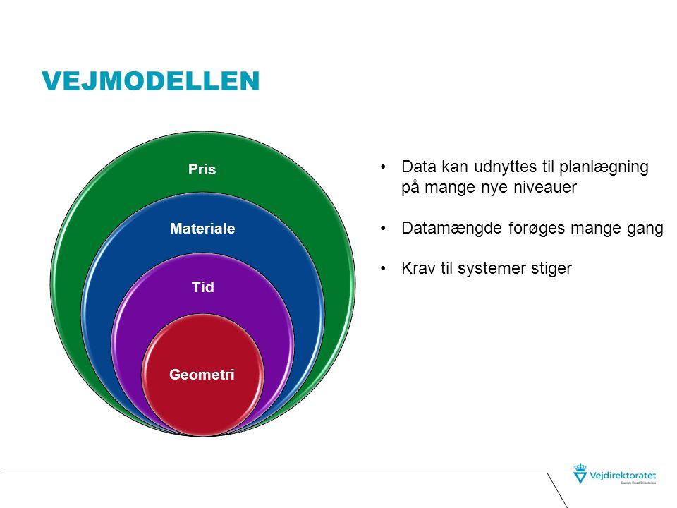Vejmodellen Data kan udnyttes til planlægning på mange nye niveauer