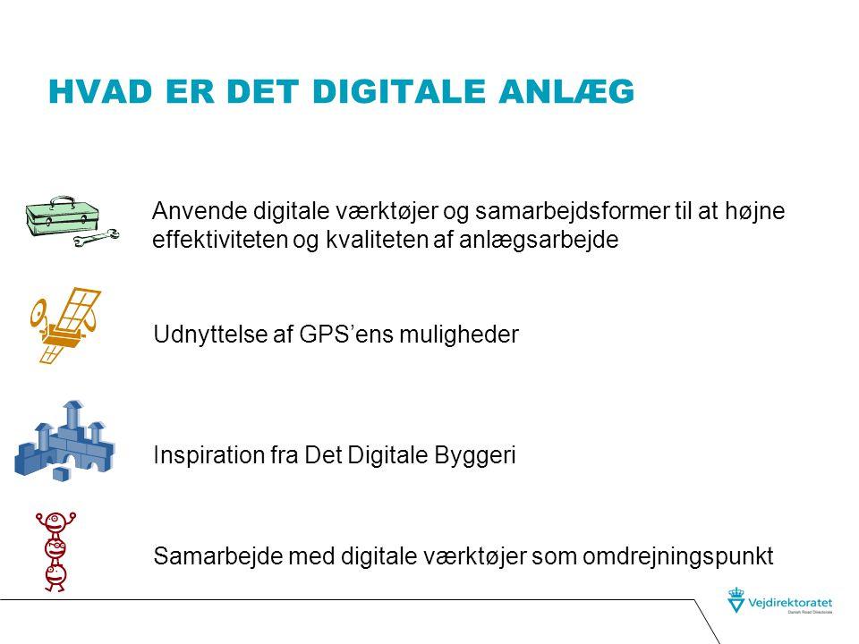 Hvad er det digitale anlæg