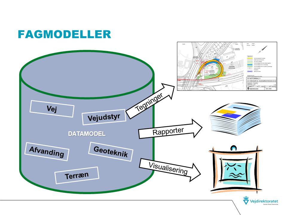 Fagmodeller Tegninger Vej Vejudstyr Rapporter Afvanding Geoteknik