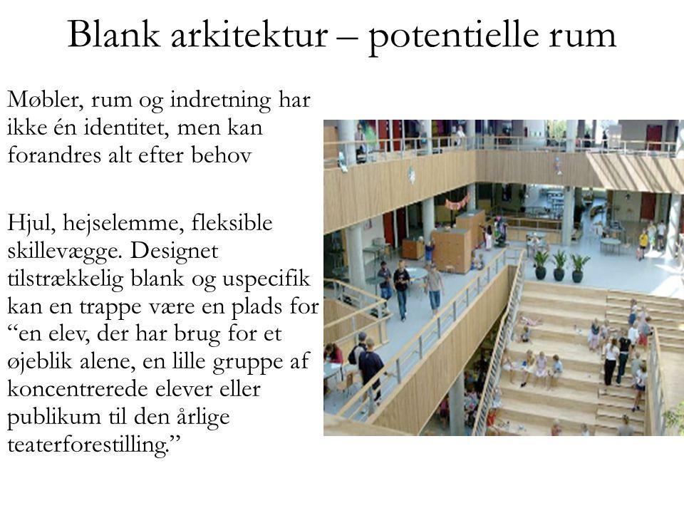 Blank arkitektur – potentielle rum