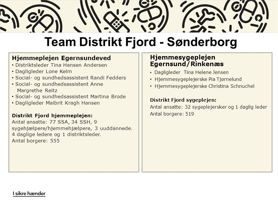 Team Distrikt Fjord - Sønderborg