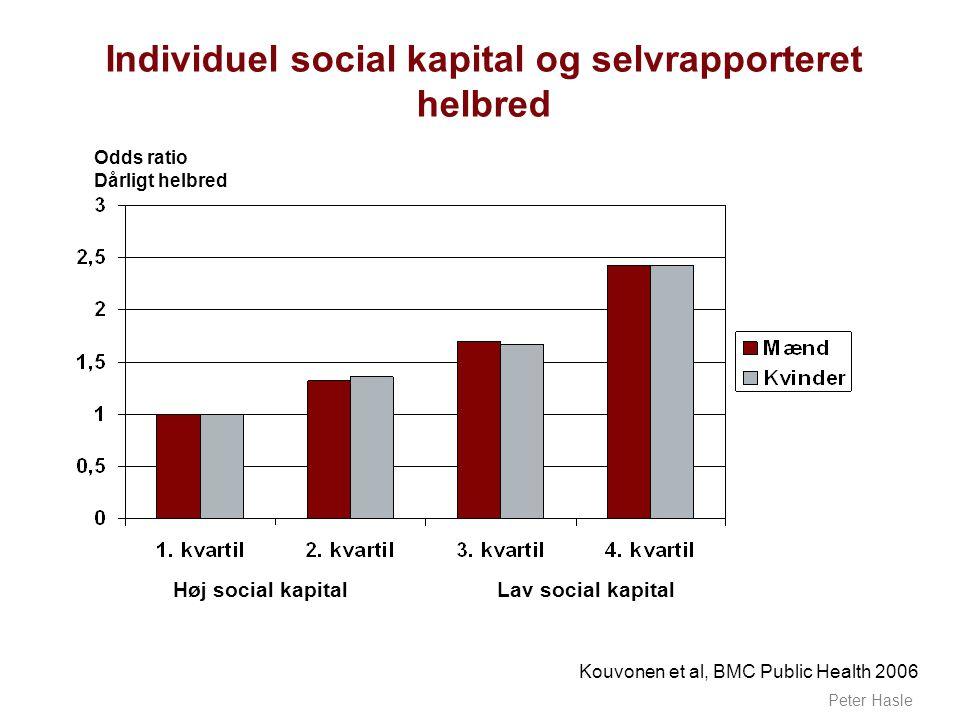 Individuel social kapital og selvrapporteret helbred