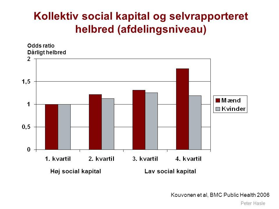 Kollektiv social kapital og selvrapporteret helbred (afdelingsniveau)