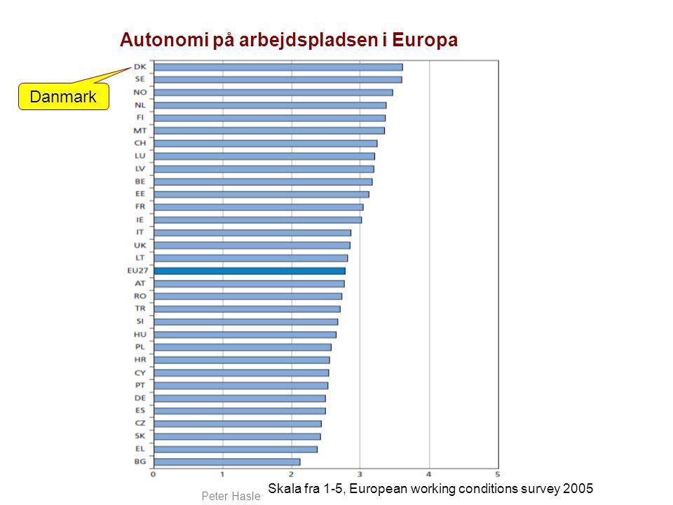 Autonomi på arbejdspladsen i Europa