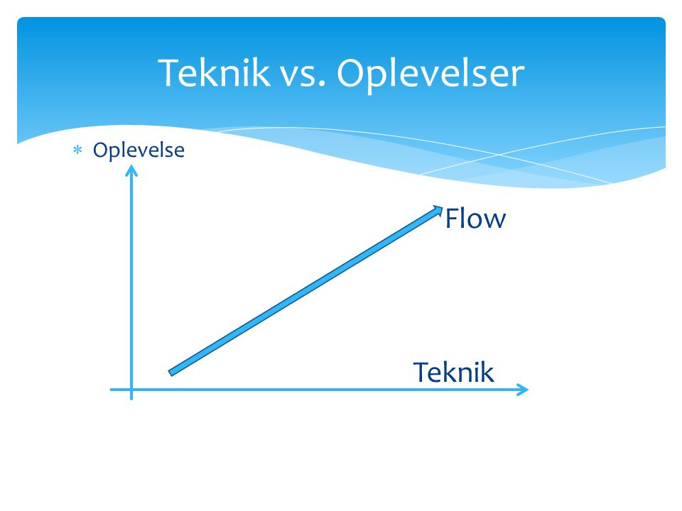 Teknik vs. Oplevelser Oplevelse Flow Teknik