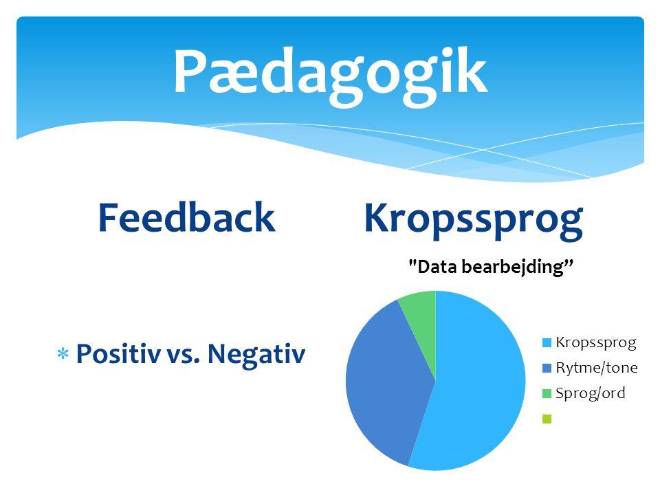 Pædagogik Feedback Kropssprog Positiv vs. Negativ