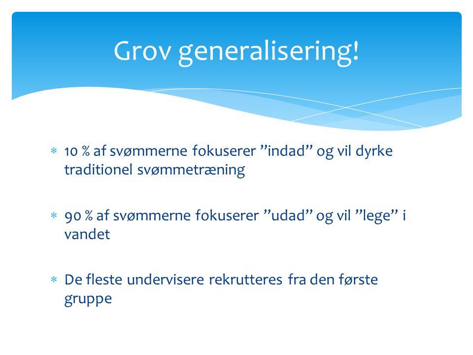 Grov generalisering! 10 % af svømmerne fokuserer indad og vil dyrke traditionel svømmetræning.