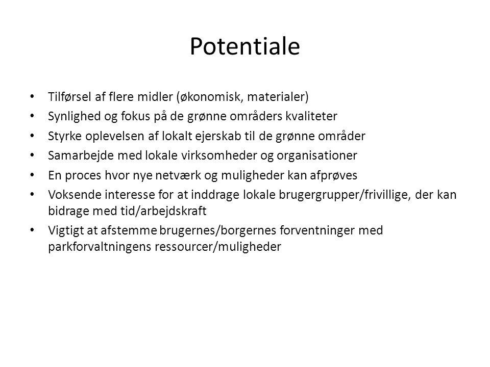 Potentiale Tilførsel af flere midler (økonomisk, materialer)