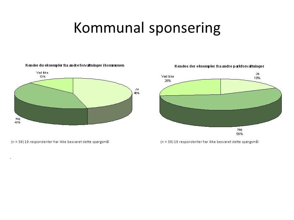 Kommunal sponsering (n = 39) 19 respondenter har ikke besvaret dette spørgsmål.