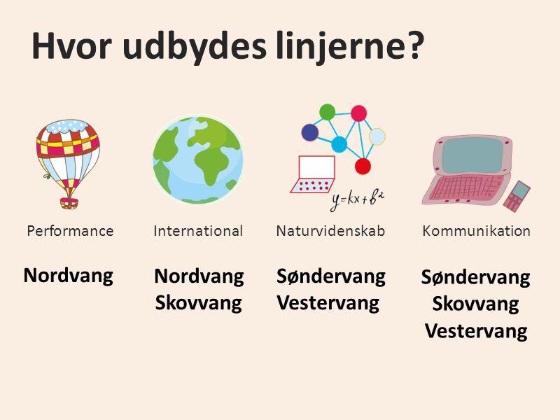 Hvor udbydes linjerne Nordvang Nordvang Skovvang Søndervang