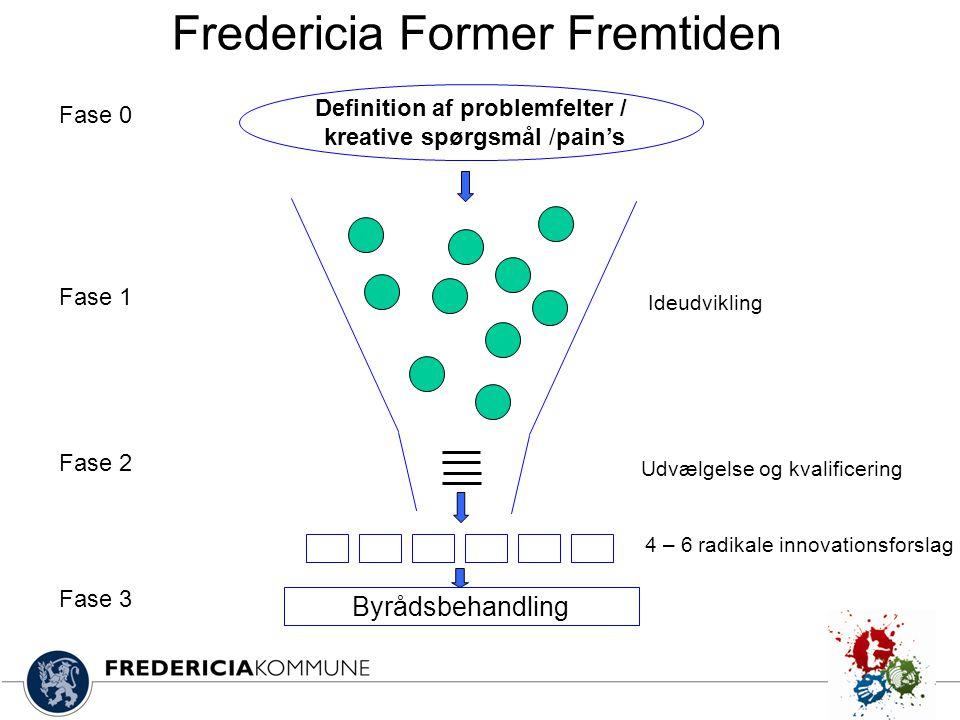 Fredericia Former Fremtiden
