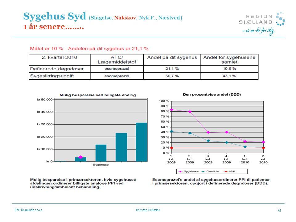 Sygehus Syd (Slagelse, Nakskov, Nyk.F., Næstved) 1 år senere……..