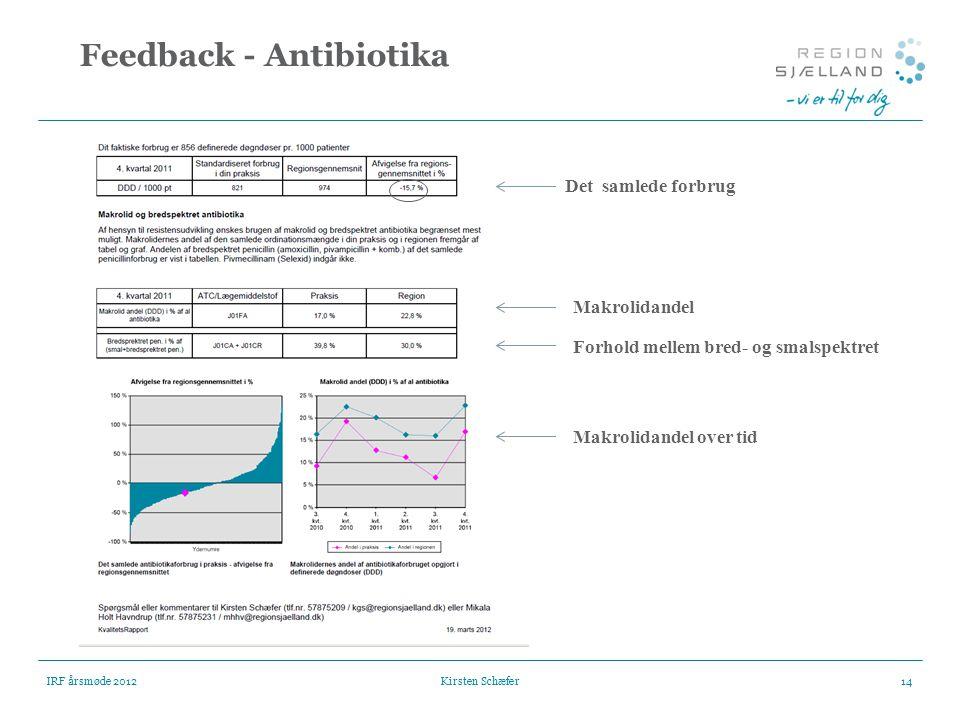 Feedback - Antibiotika