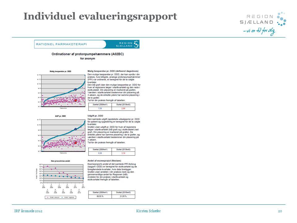 Individuel evalueringsrapport