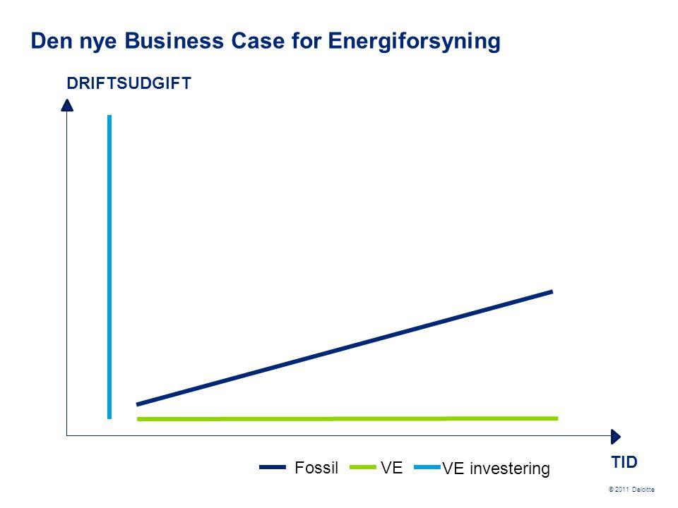 Den nye Business Case for Energiforsyning
