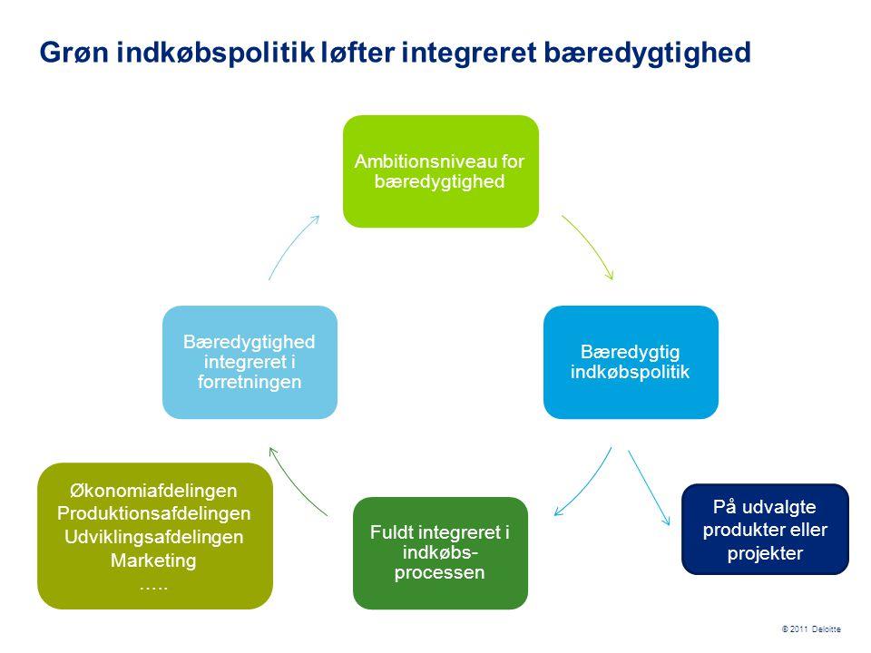 Grøn indkøbspolitik løfter integreret bæredygtighed